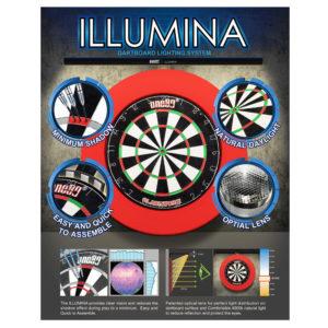 Barre Led Illumina One80